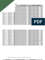 Copy of STATISTICAL DATA.xls