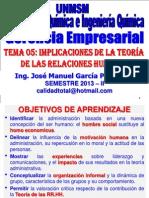 2013 II - GERENCIA EMPRESARIAL - CLASE Nº 05