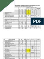 Listado de Procesos de Parque de La Bandera