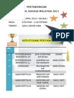 Keputusan Pertandingan Karnival Bahasa Malaysia