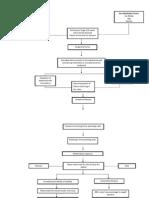 Pathophysiology of Colon Cancer