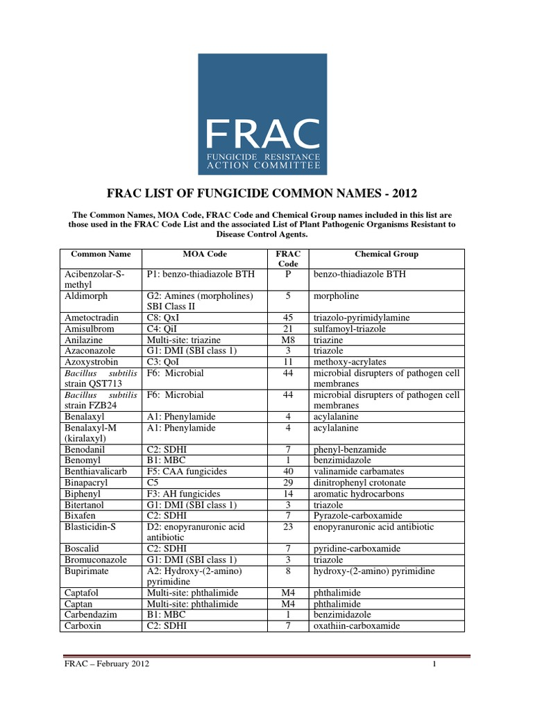 2012 FRAC List Fungicide Common Names | Chemical Compounds