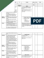 Long Term Plans 2nd Form (Term 1)