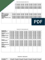 Pop Ward Checklist