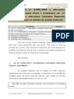 Legislacao Penal Extravagante Aula 05