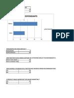 Cb Analysis