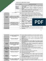 Catalogo de Competencias Tecnicas
