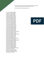 Listado de Procesadores