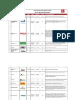 Lista de Empresas Certificadas 3-06-2013