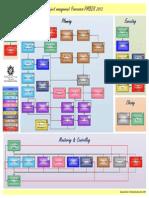 PMBOK Process Group-2012-rev3_2.pdf