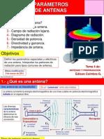 6.4 Parametros de Antenas