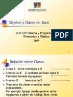 Java Class Object