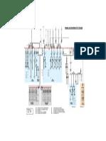Single Line Diagram PLTD Gorontalo
