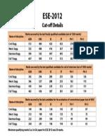 910984352ESE-2012 Cut-off details.pdf