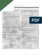 Tipos de Periodontitis_carranza