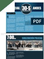 Ecuador - 30 de Septiembre Del 2010 - Intento de Golpe de Estado e Intento de Magnicidio de Rafael Correa