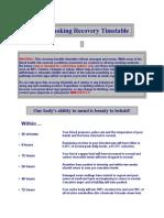 Stop Smoking Recovery Timetable