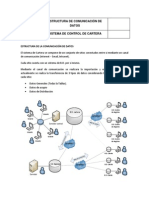 Estructura de la Comunicación de datos