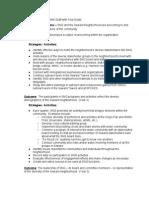 Sng Strategic Plan Draft