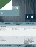 Vitaminas hidrosolubles .