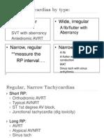 Cardiology MR 10-03-13.pptx