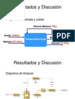 Biodiesel. Resultados y Conclusiones
