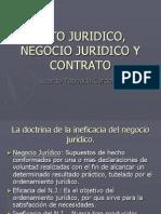 ACTO JURIDICO, NEGOCIO JURIDICO Y CONTRATO.pptx