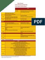 PASA Curriculum Snapshot 2013-2014 10.3.13