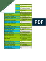 Grupos de Trabajo y Temas PP 2013