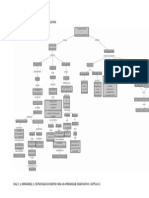 Mapa Conceptual y Aprendizaje Significativo