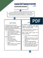 patologías mapas conceptuales