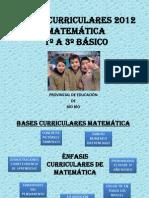 TALLER BASES CURRICULARES DE MATEMÁTICA