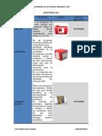 Software Cadcamcae