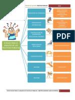 8 Pasos Analisis Politicas Publicas.docx