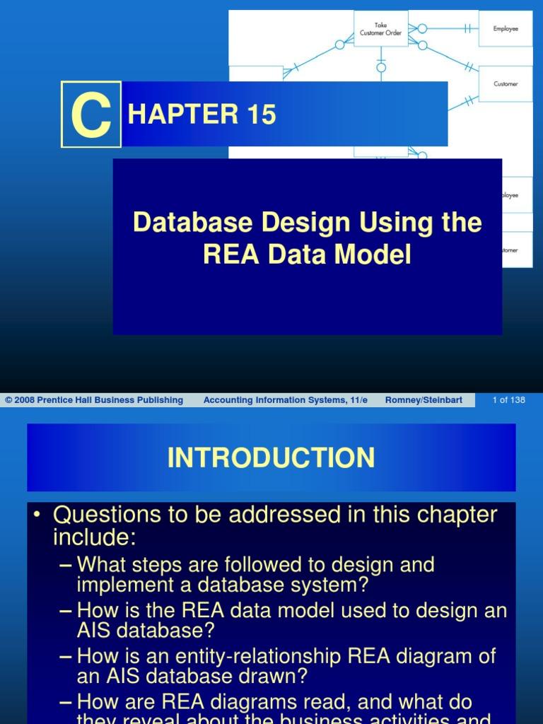 Rea diagram data model conceptual model ccuart Choice Image