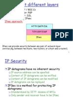 IPsec (9)