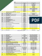 Copy of Awwa StandardsSpreadsheet