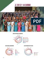 XIMB Batch Profile HRM 2012-14