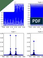 DTMF - Análise de Sistemas de DTMF