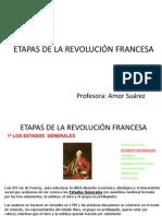 etapasdelarevolucinfrancesa-121118133855-phpapp02