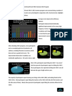 WBSY Summer 2013 Report created by Data Advantage, LLC