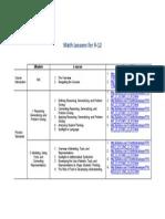 9-12 Math Modules & Lessons