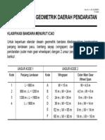 3_kuliah PBU (Geometrik Daerah Pendaratan)