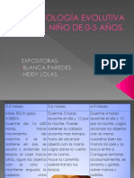 PSICOLOGÍA EVOLUTIVA DEL NIÑO DE 0-5 AÑOS