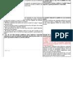 Propunere Scurta Legea 62 SINDICATE 06 06 2013