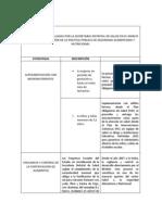 ESTRATEGIAS DESARROLLADAS POR LA SECRETARIA DISTRITAL DE SALUD EN EL MARCO DE LA IMPLEMENTACIÓN DE LA POLÍTICA PÚBLICA DE SEGURIDAD ALIMENTARIA Y NUTRICIONAL.docx