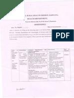 Ayurveda Medical Officer 7.10.13