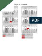 Calendário das Aulas - Inspeção da Qualidade