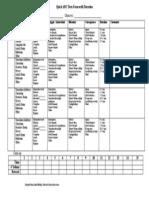 Multiple Choice ABC Data Form