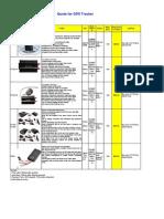 GPS Tracker Car-moq-20120724